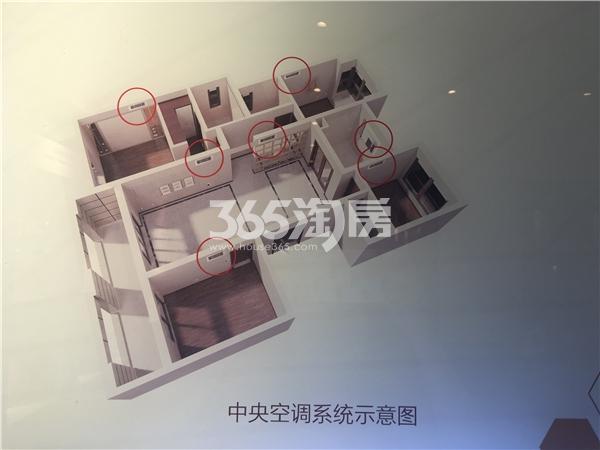 金隅紫京府中央空调系统示意图(8.6)